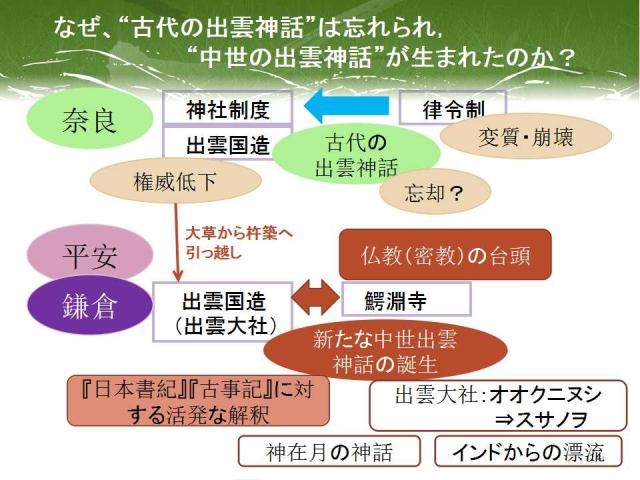 当日資料 パワポ新 松江講座