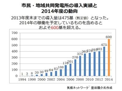 まち塾プレゼン配布用 (1)